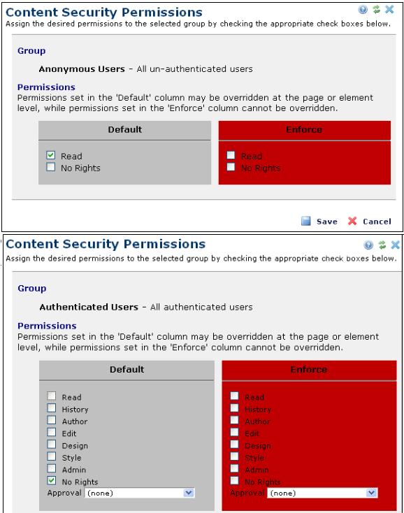Content Security Permissions
